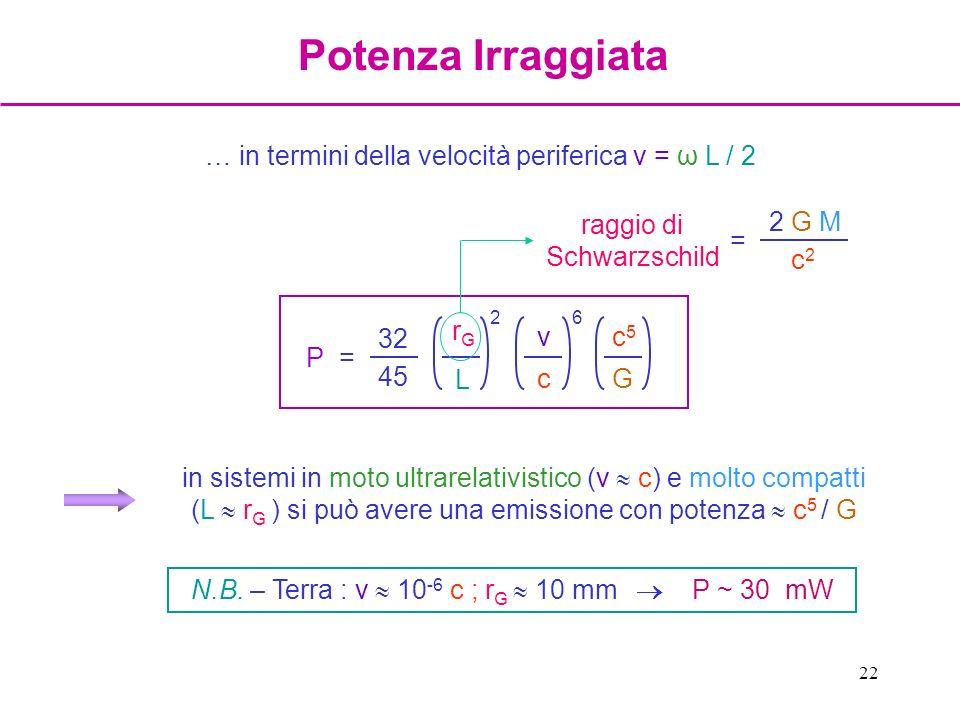 22 … in termini della velocità periferica v = ω L / 2 in sistemi in moto ultrarelativistico (v c) e molto compatti (L r G ) si può avere una emissione