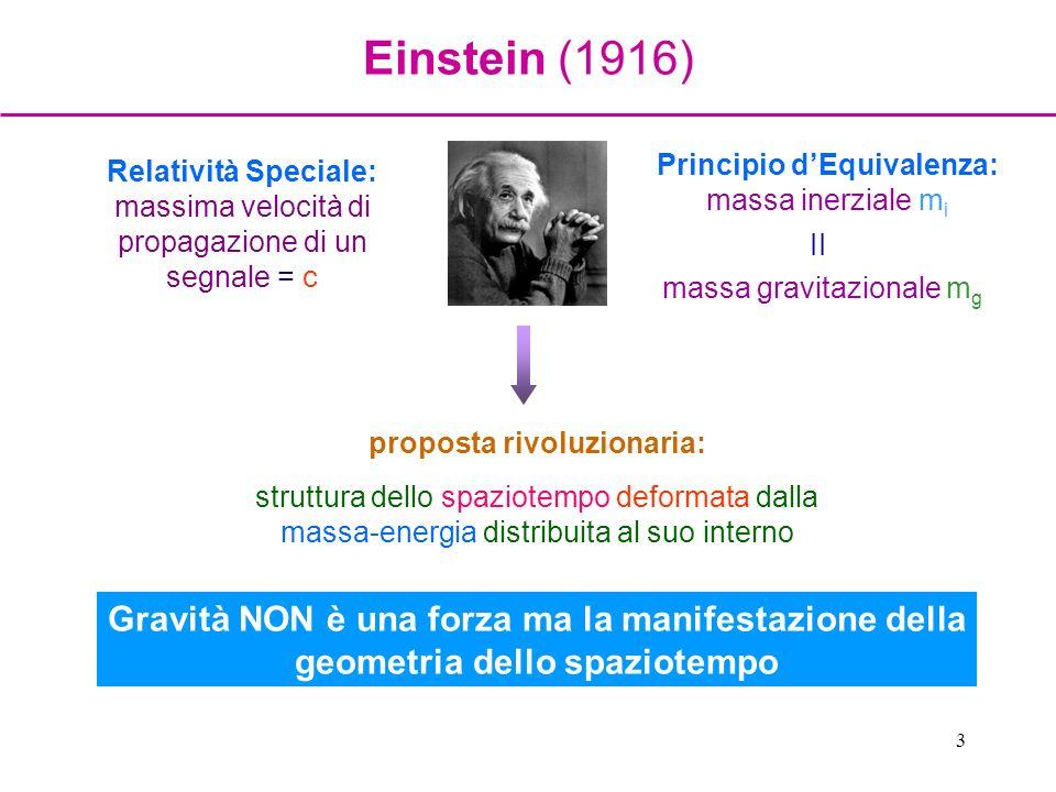 3 Gravità NON è una forza ma la manifestazione della geometria dello spaziotempo proposta rivoluzionaria: struttura dello spaziotempo deformata dalla