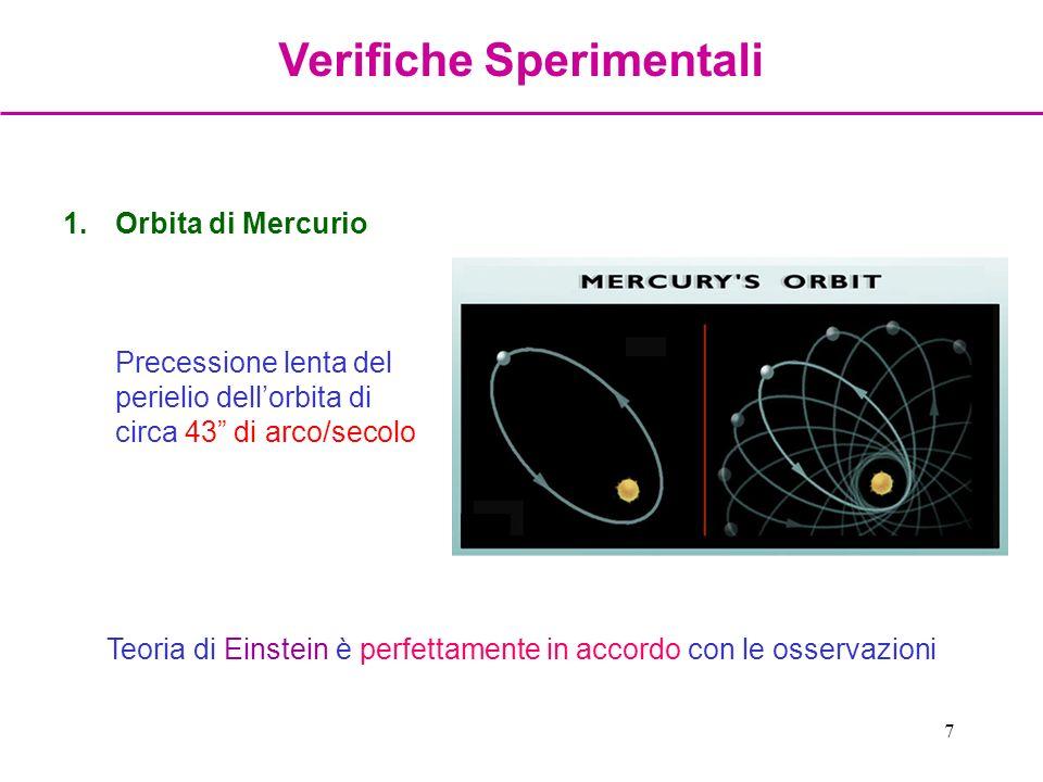 7 1.Orbita di Mercurio Precessione lenta del perielio dellorbita di circa 43 di arco/secolo Teoria di Einstein è perfettamente in accordo con le osser