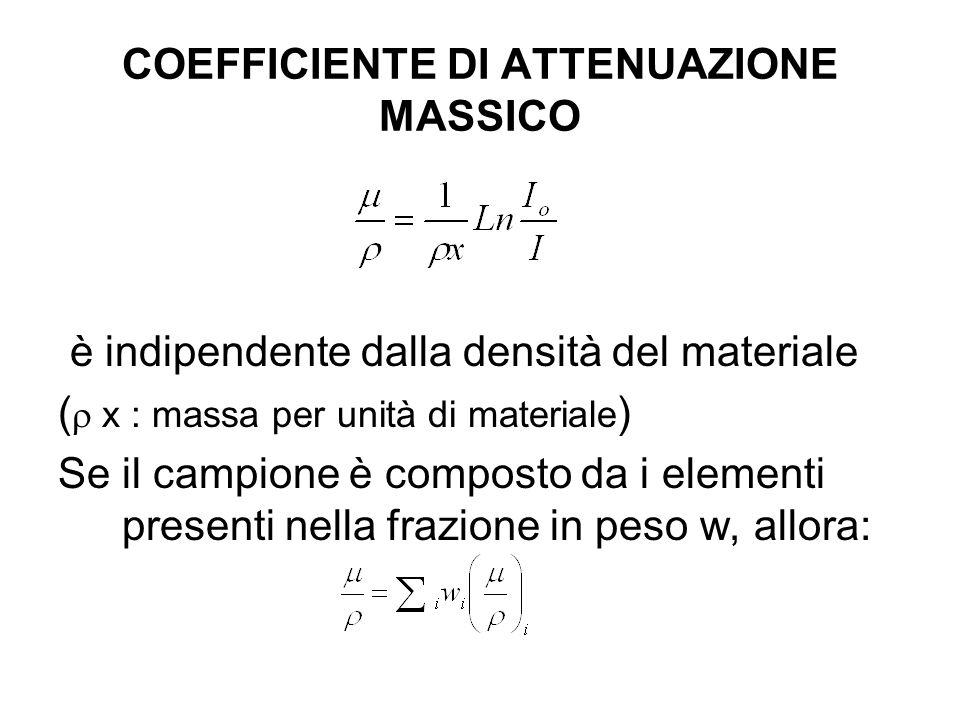 COEFFICIENTE DI ATTENUAZIONE MASSICO è indipendente dalla densità del materiale ( x : massa per unità di materiale ) Se il campione è composto da i el