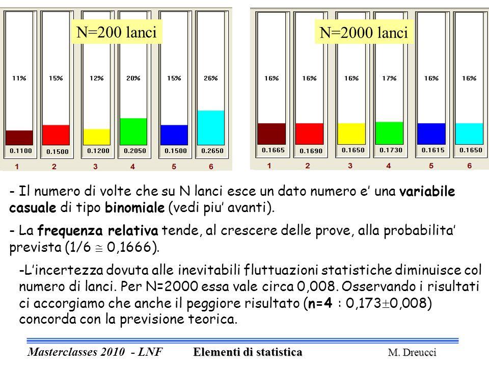 La statistica descrittiva - Listogramma accanto mostra la misura ripetuta (N=5000) del tempo di caduta di un oggetto, sempre dalla stessa altezza.