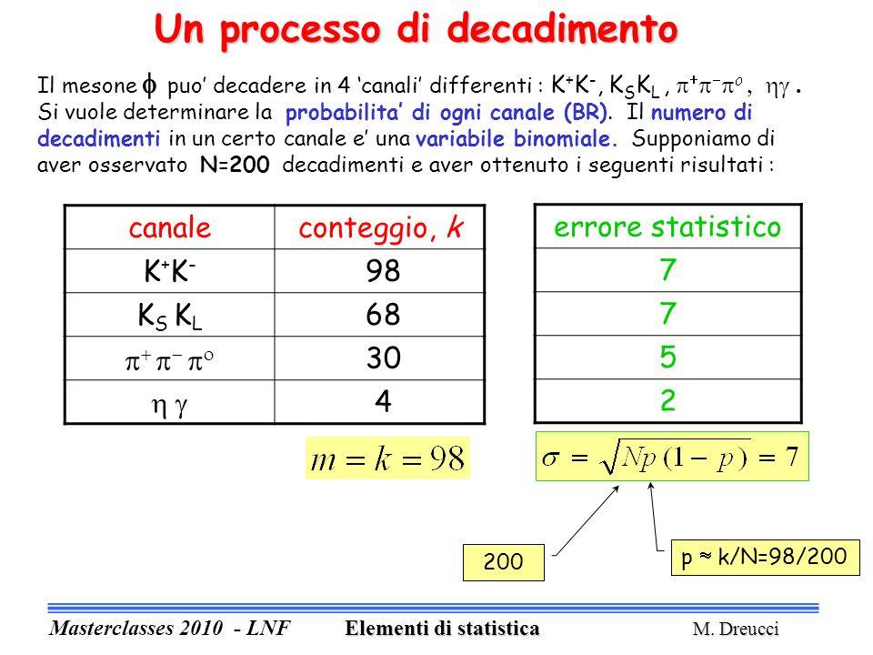 Come si esprime il risultato di un conteggio di questo tipo nel caso ad esempio del canale K + K - .