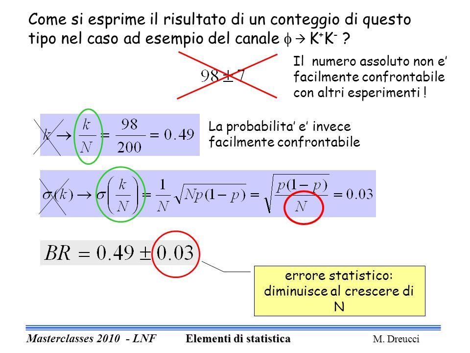 Ogni misura e affetta da due tipi di errori: statistico e sistematico.