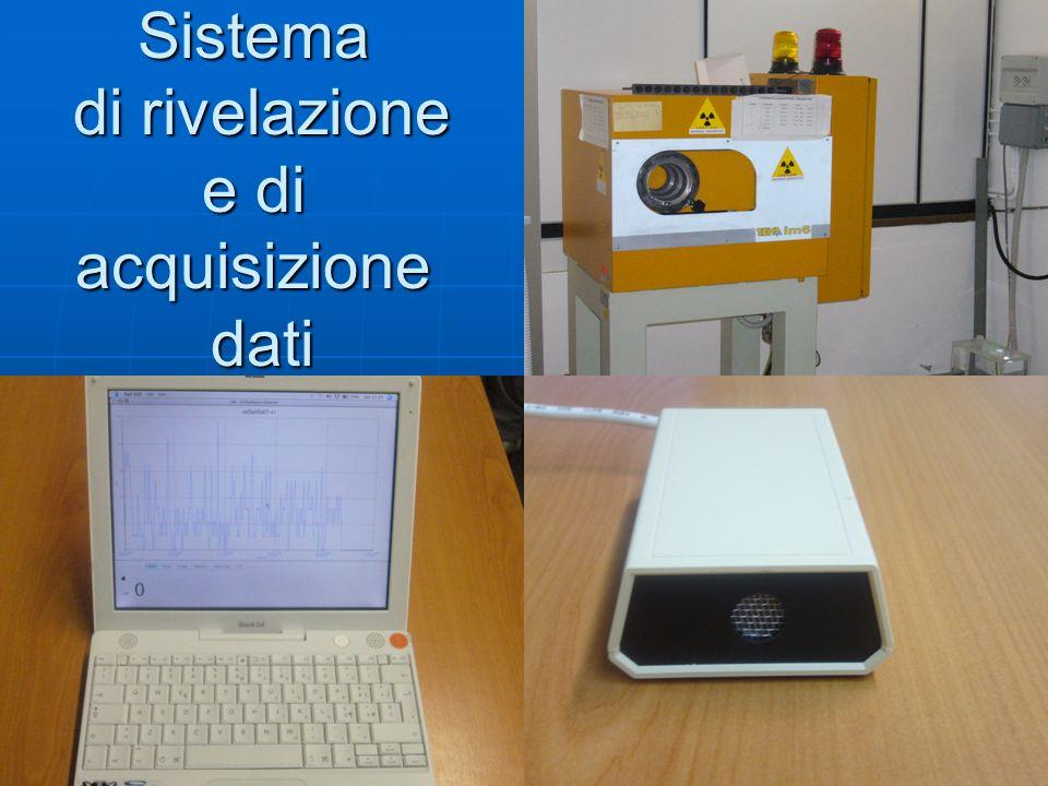Sistema di rivelazione e di acquisizione dati