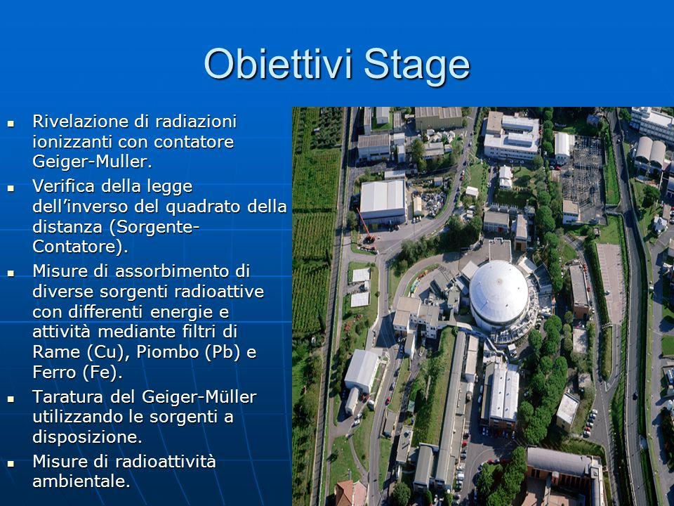Obiettivi Stage Rivelazione di radiazioni ionizzanti con contatore Geiger-Muller. Rivelazione di radiazioni ionizzanti con contatore Geiger-Muller. Ve