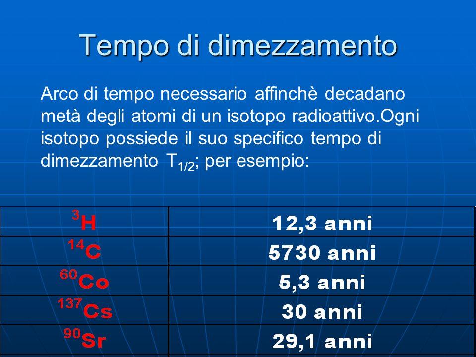 Tempo di dimezzamento Arco di tempo necessario affinchè decadano metà degli atomi di un isotopo radioattivo.Ogni isotopo possiede il suo specifico tem