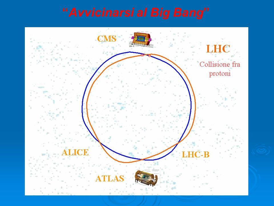 Avvicinarsi al Big Bang