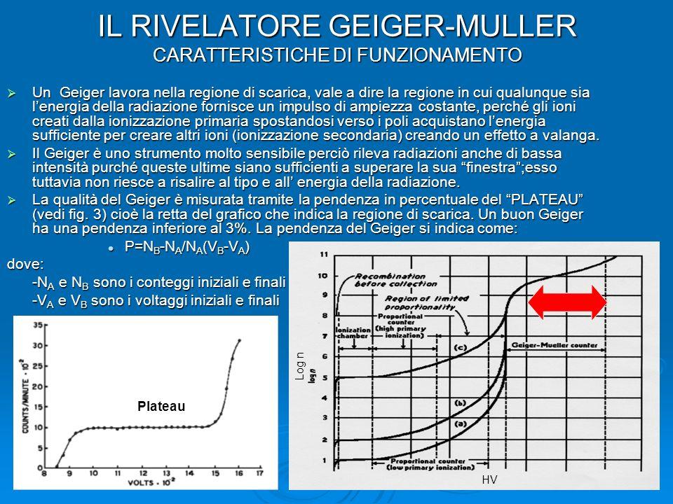 DETERMINAZIONE DEL PLATEAU In laboratorio abbiamo utilizzato il Geiger della Far West Technology mod.