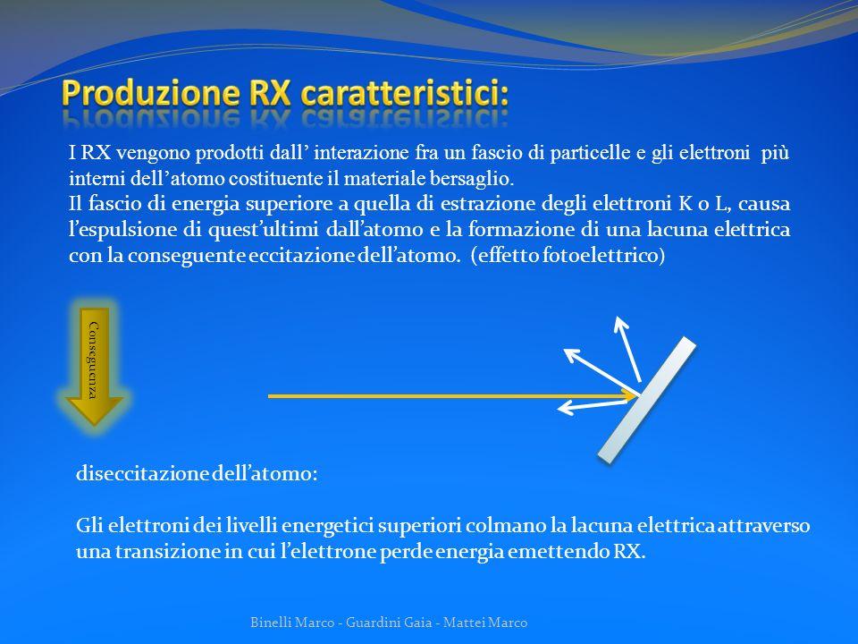 Binelli Marco - Guardini Gaia - Mattei Marco ( Bremsstrahlung ) Il fascio di elettroni (tubo RX) viene decelerato a causa del campo elettrico generato dagli atomi bersaglio … Conseguenza La variazione della velocità di una particella carica provoca lemissione di radiazioni che in questo caso hanno lenergia dei RX.