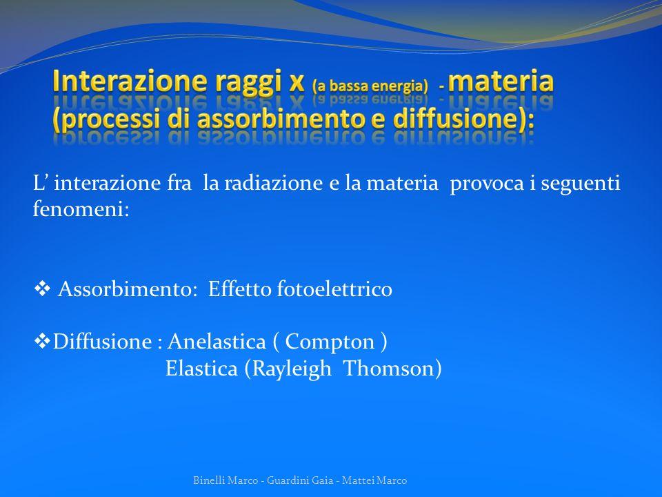 Binelli Marco - Guardini Gaia - Mattei Marco Quando un fascio di energia E = hν maggiore a quella di estrazione degli elettroni interni ad un atomo lo investe, si ha lespulsione degli elettroni con la formazione di una lacuna elettrica.