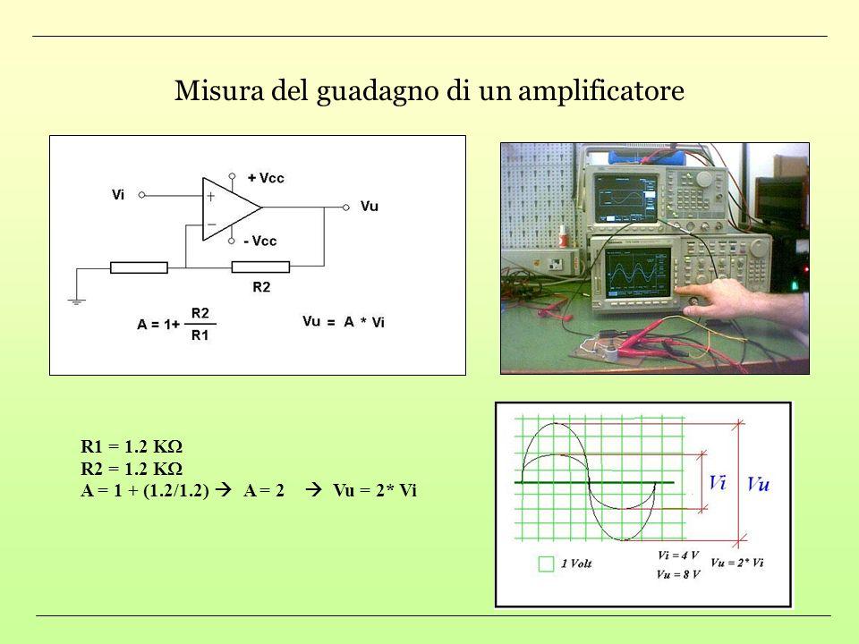 Metodo voltamperometrico Una volta ottenuti i dati necessari utilizziamo il software ORIGIN 5.0 per il linear-fit che permette attraverso la conoscenz