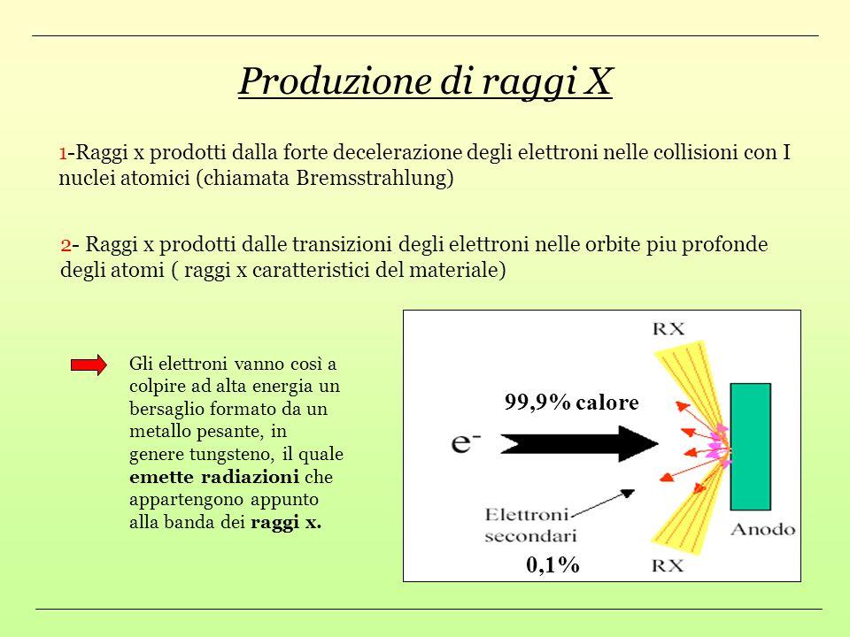 Raggi X I raggi X sono onde elettromagnetiche, entita che si manifestano attraverso una serie di impulsi che costituiscono un segnale sinusoidale che