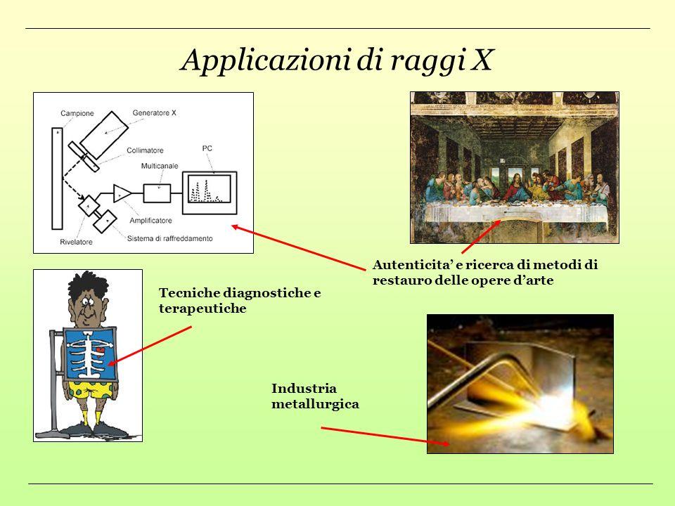 Produzione di raggi X Gli elettroni vanno così a colpire ad alta energia un bersaglio formato da un metallo pesante, in genere tungsteno, il quale eme