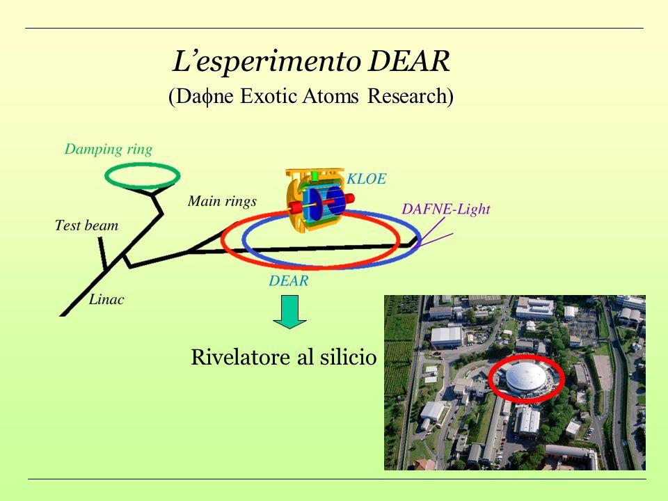Vediamo cosa succede se avviciniamo Silicio di tipo-N e di tipo-P Allequilibrio si forma una regione di carica spaziale Ogni qual volta una particella