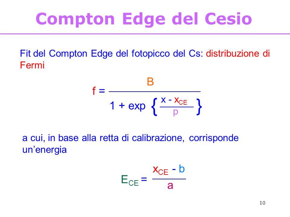 10 Compton Edge del Cesio Fit del Compton Edge del fotopicco del Cs: distribuzione di Fermi f = B 1 + exp x - x CE p { } a cui, in base alla retta di calibrazione, corrisponde unenergia E CE = x CE - b a
