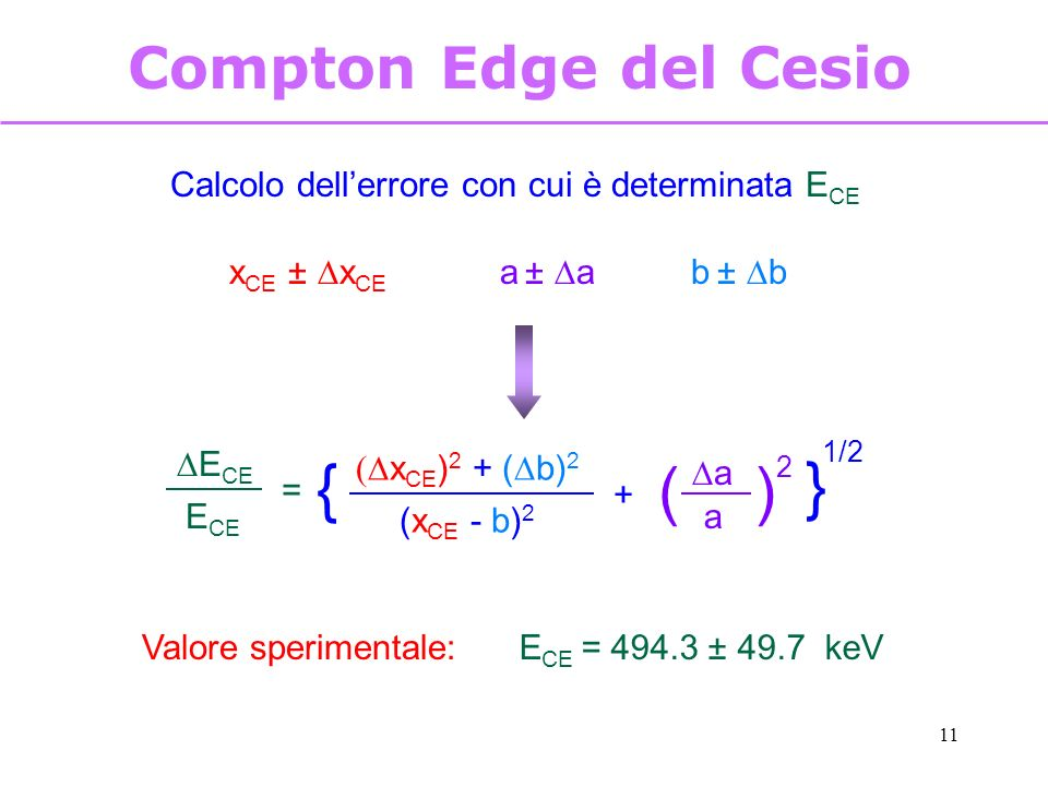 11 Compton Edge del Cesio Calcolo dellerrore con cui è determinata E CE x CE ± x CE a ± a b ± b E CE = { } 1/2 x CE ) 2 + ( b) 2 (x CE - b) 2 + a a () 2 Valore sperimentale:E CE = 494.3 ± 49.7 keV