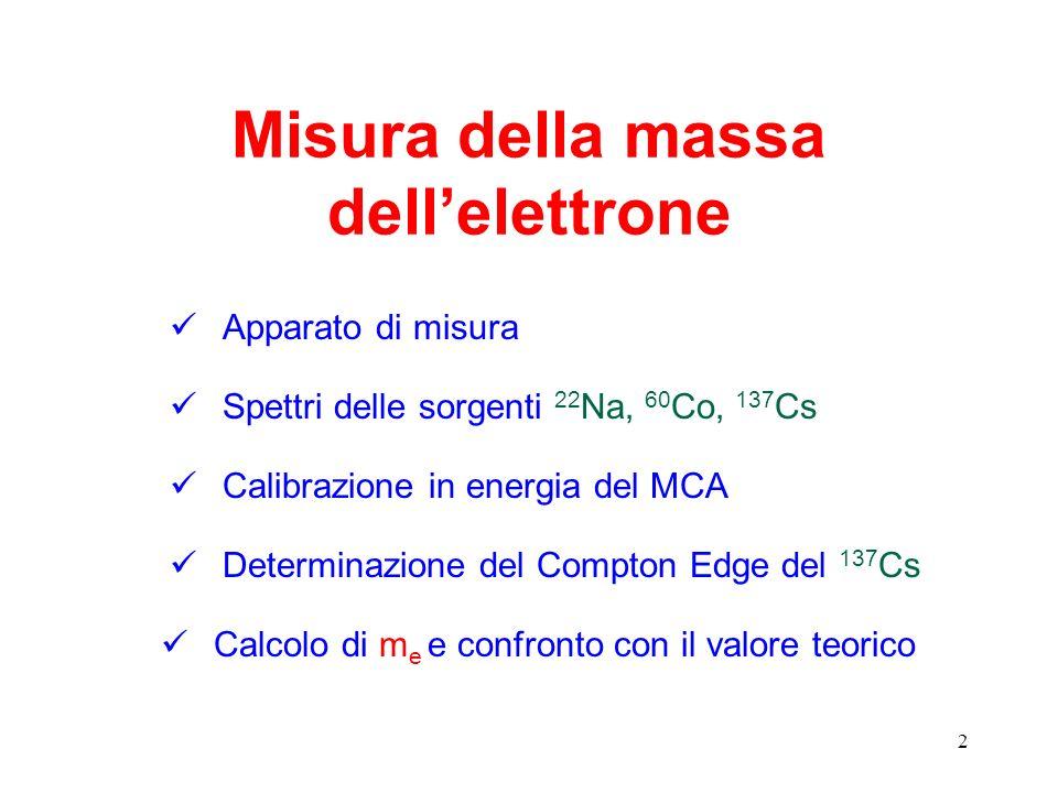 2 Misura della massa dellelettrone Apparato di misura Spettri delle sorgenti 22 Na, 60 Co, 137 Cs Calibrazione in energia del MCA Determinazione del Compton Edge del 137 Cs Calcolo di m e e confronto con il valore teorico