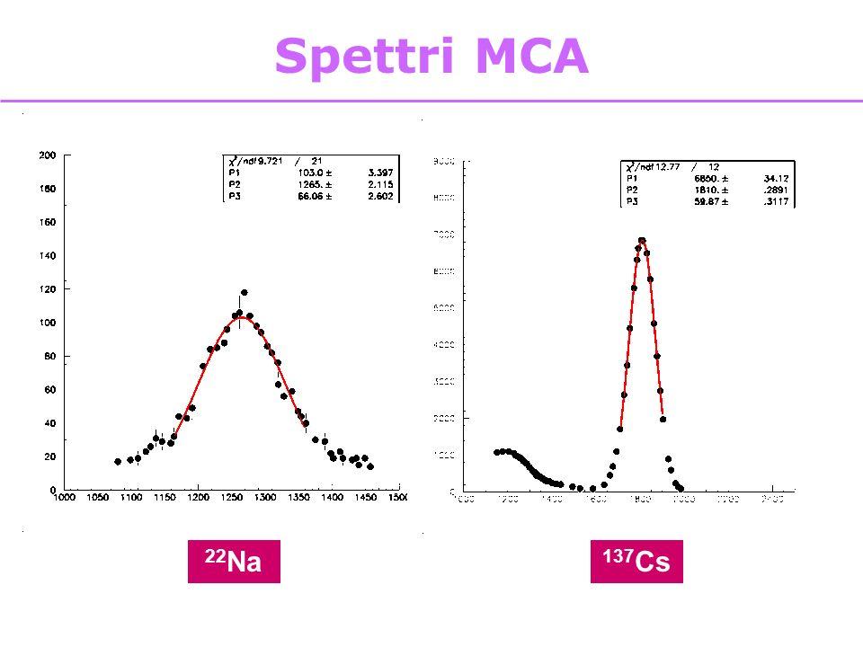 4 22 Na 137 Cs Spettri MCA