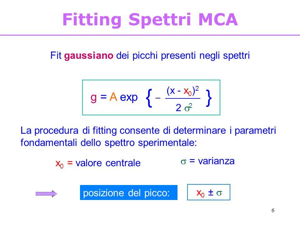6 Fitting Spettri MCA Fit gaussiano dei picchi presenti negli spettri g = A exp (x - x 0 ) 2 2 ¯ { } x 0 = valore centrale = varianza La procedura di fitting consente di determinare i parametri fondamentali dello spettro sperimentale: posizione del picco: x 0 ±