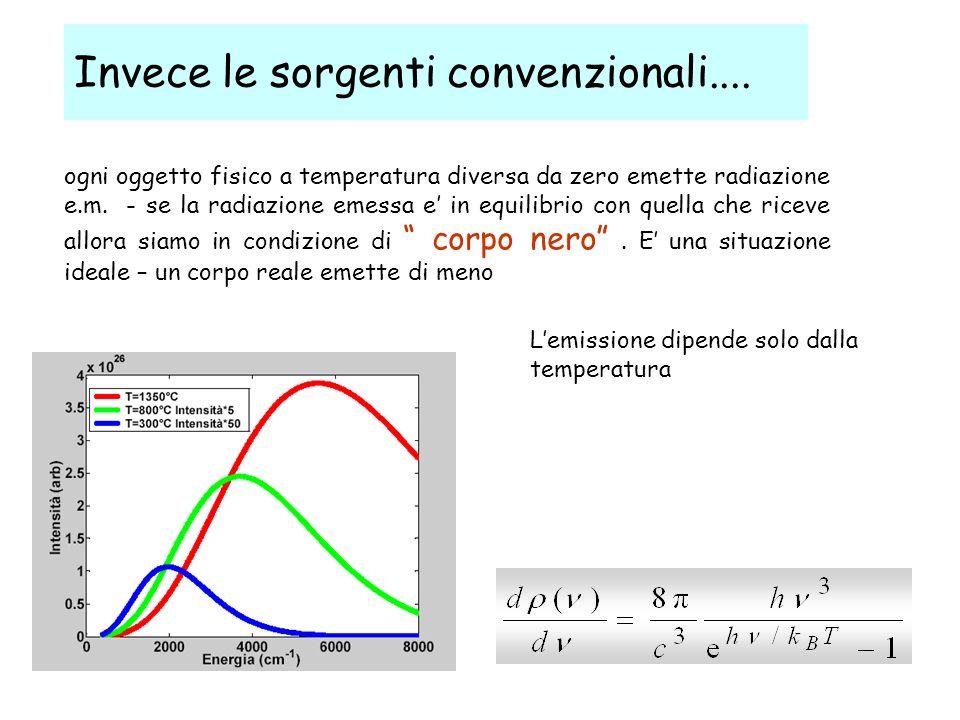 Invece le sorgenti convenzionali.... ogni oggetto fisico a temperatura diversa da zero emette radiazione e.m. - se la radiazione emessa e in equilibri