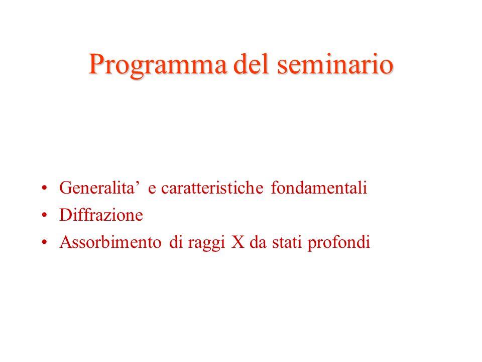 Programma del seminario Generalita e caratteristiche fondamentali Diffrazione Assorbimento di raggi X da stati profondi