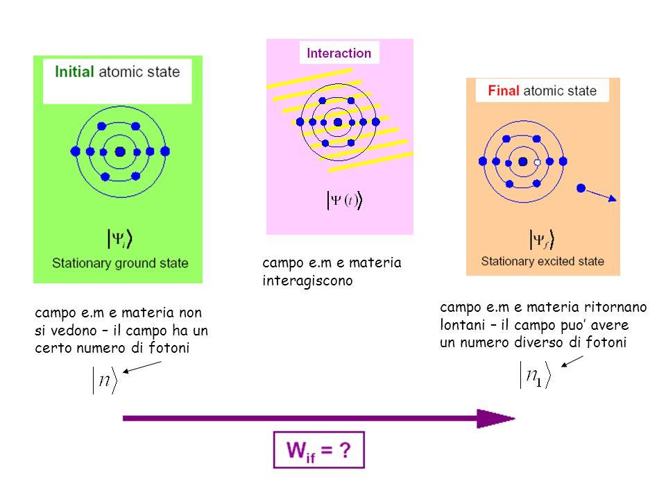 campo e.m e materia non si vedono – il campo ha un certo numero di fotoni campo e.m e materia interagiscono campo e.m e materia ritornano lontani – il