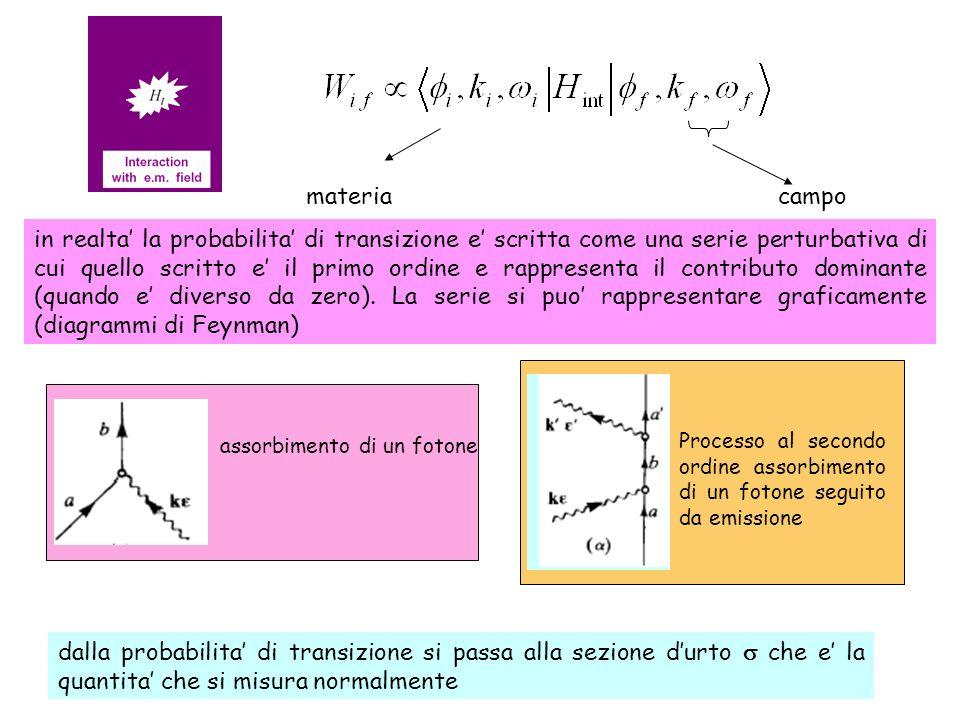 materiacampo in realta la probabilita di transizione e scritta come una serie perturbativa di cui quello scritto e il primo ordine e rappresenta il co
