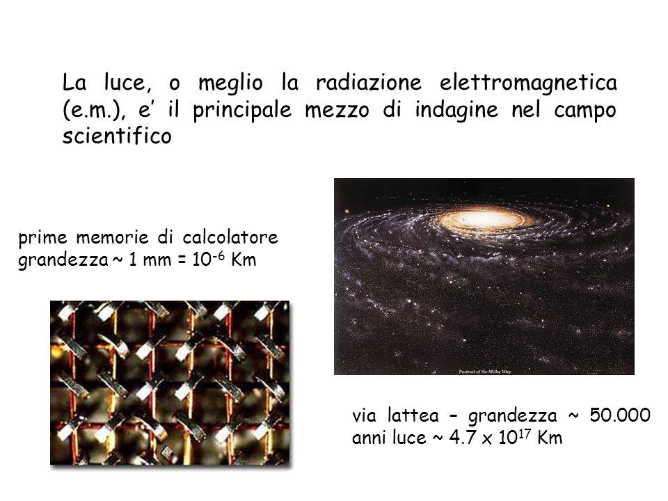 La luce, o meglio la radiazione elettromagnetica (e.m.), e il principale mezzo di indagine nel campo scientifico via lattea – grandezza ~ 50.000 anni