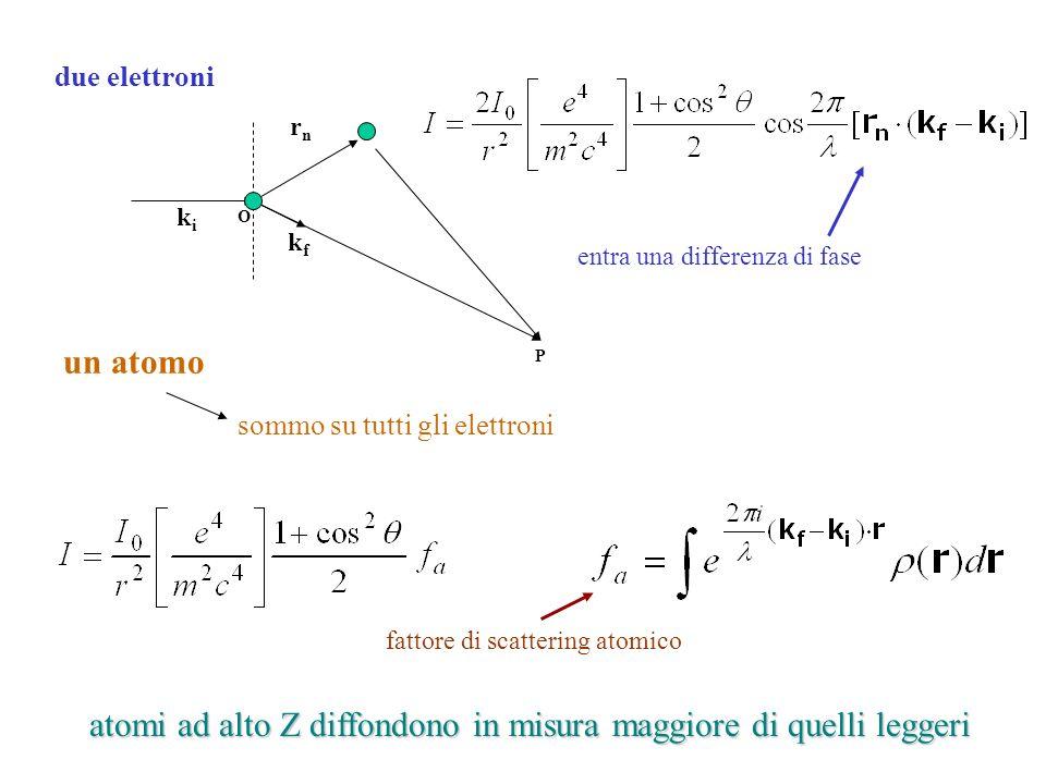 O P kiki kfkf rnrn due elettroni entra una differenza di fase un atomo sommo su tutti gli elettroni fattore di scattering atomico atomi ad alto Z diff