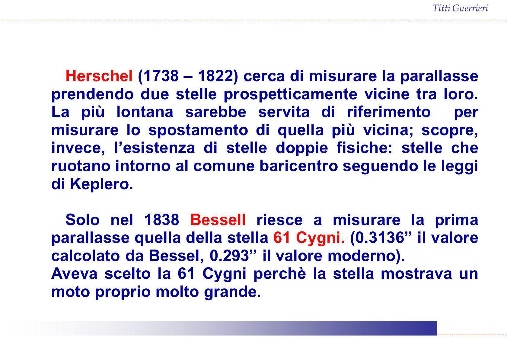 Titti Guerrieri Herschel (1738 – 1822) cerca di misurare la parallasse prendendo due stelle prospetticamente vicine tra loro. La più lontana sarebbe s