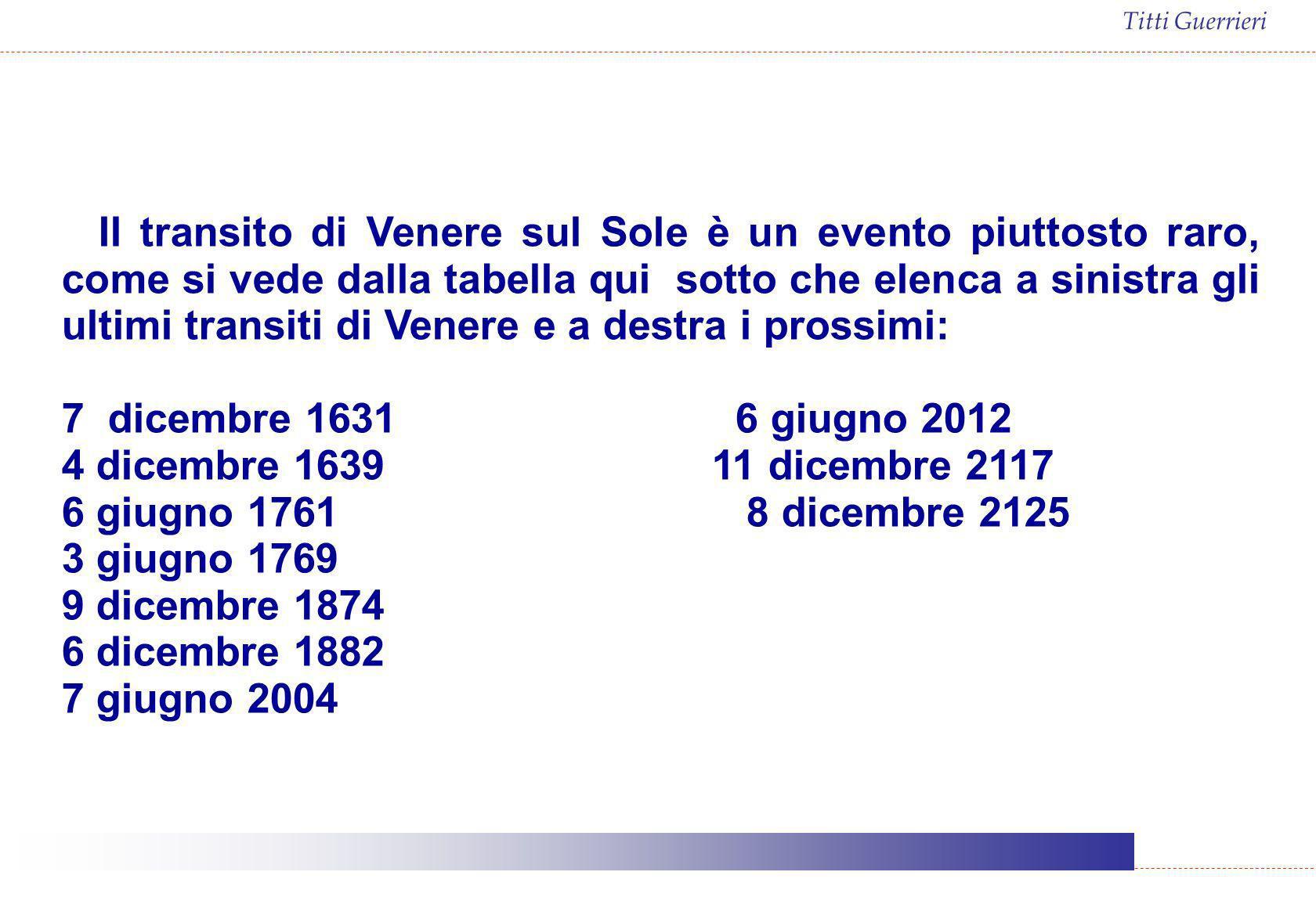 Titti Guerrieri Il transito di Venere sul Sole è un evento piuttosto raro, come si vede dalla tabella qui sotto che elenca a sinistra gli ultimi trans