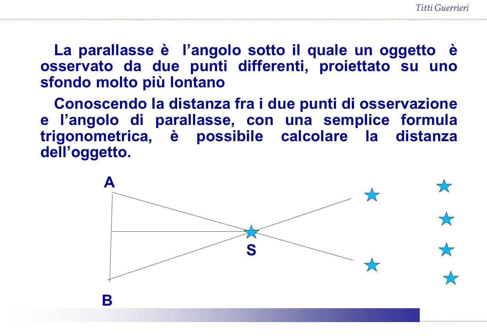 Titti Guerrieri Se loggetto è vicino, come un albero, una montagna anche una piccola distanza tra due osservatori permetterà unaccurata misurazione dellangolo e, quindi, della distanza.