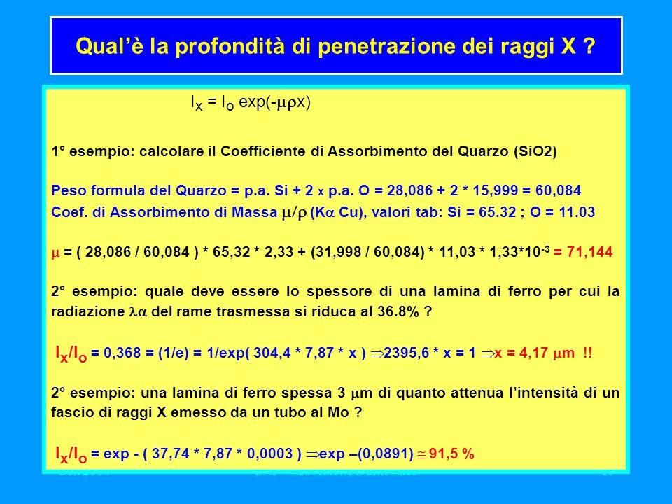Oct. 2004LNF - Laboratorio Dafne Luce16 I x = I o exp(- x) 1° esempio: calcolare il Coefficiente di Assorbimento del Quarzo (SiO2) Peso formula del Qu