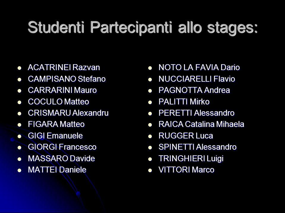 Studenti Partecipanti allo stages: ACATRINEI Razvan ACATRINEI Razvan CAMPISANO Stefano CAMPISANO Stefano CARRARINI Mauro CARRARINI Mauro COCULO Matteo