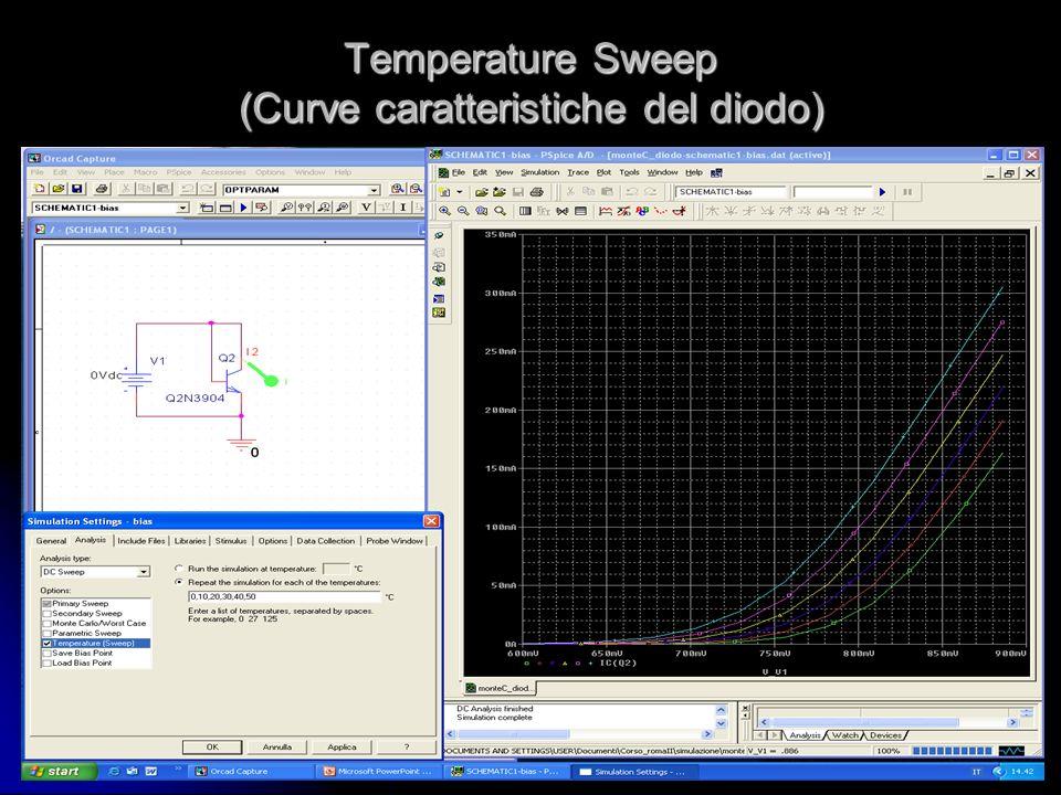 Temperature Sweep (Curve caratteristiche del diodo)
