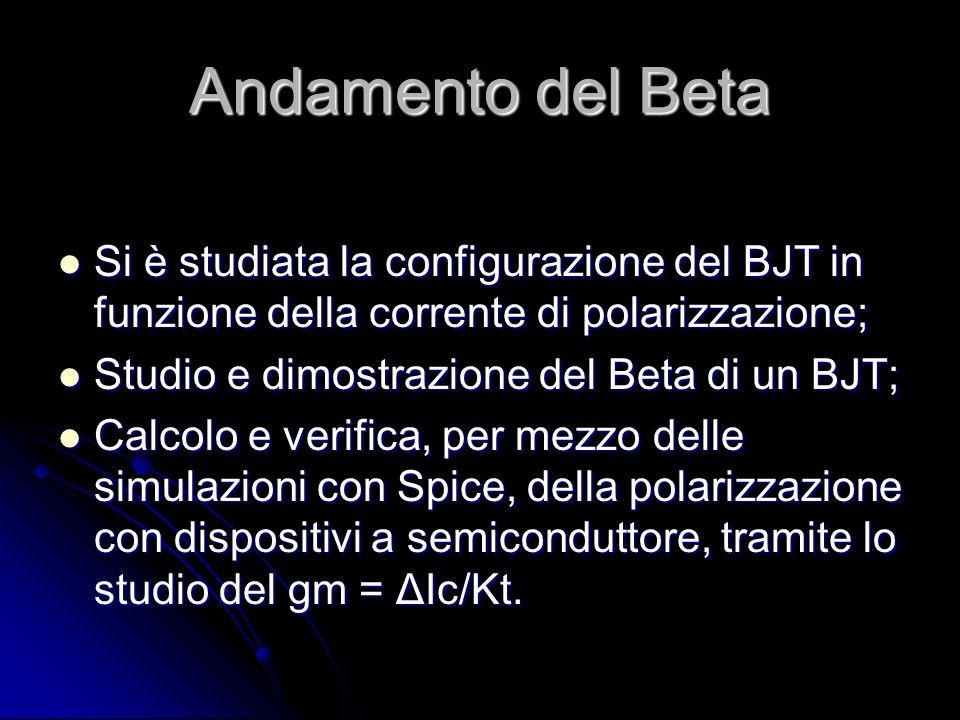 Andamento del Beta Si è studiata la configurazione del BJT in funzione della corrente di polarizzazione; Si è studiata la configurazione del BJT in fu