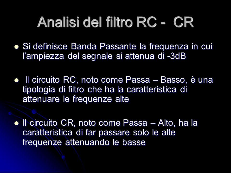 Analisi del filtro RC - CR Si definisce Banda Passante la frequenza in cui lampiezza del segnale si attenua di -3dB Si definisce Banda Passante la fre