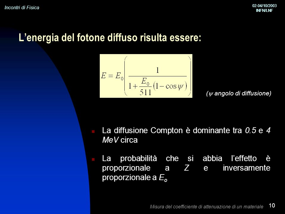 Incontri di Fisica 02-04/10/2003 INFN/LNF 02-04/10/2003 INFN/LNF Misura del coefficiente di attenuazione di un materiale 10 Lenergia del fotone diffuso risulta essere: La diffusione Compton è dominante tra 0.5 e 4 MeV circa La probabilità che si abbia leffetto è proporzionale a Z e inversamente proporzionale a E o ( angolo di diffusione)