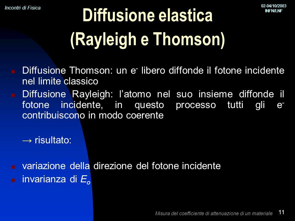 Incontri di Fisica 02-04/10/2003 INFN/LNF 02-04/10/2003 INFN/LNF Misura del coefficiente di attenuazione di un materiale 11 Diffusione elastica (Rayle