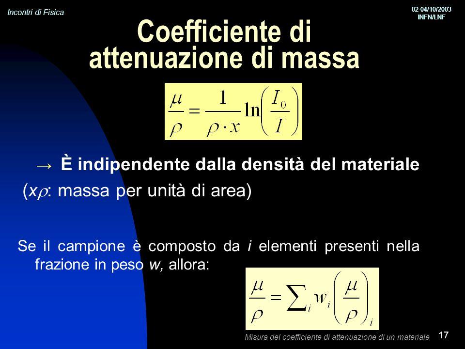 Incontri di Fisica 02-04/10/2003 INFN/LNF 02-04/10/2003 INFN/LNF Misura del coefficiente di attenuazione di un materiale 17 Coefficiente di attenuazione di massa È indipendente dalla densità del materiale (x : massa per unità di area) Se il campione è composto da i elementi presenti nella frazione in peso w, allora: