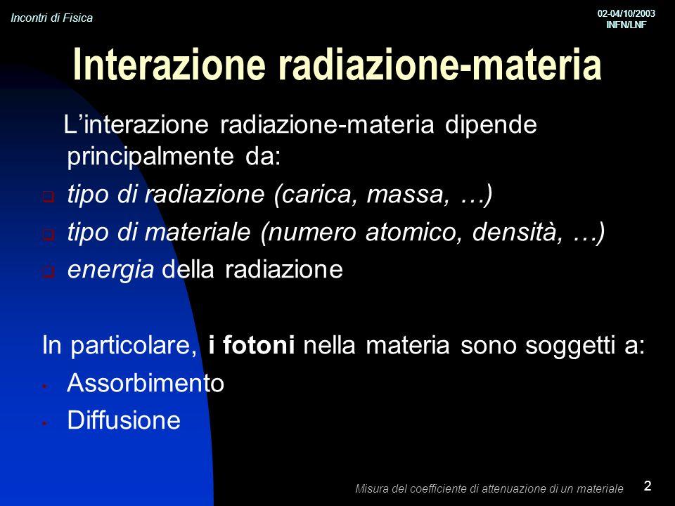 Incontri di Fisica 02-04/10/2003 INFN/LNF 02-04/10/2003 INFN/LNF Misura del coefficiente di attenuazione di un materiale 2 Interazione radiazione-materia Linterazione radiazione-materia dipende principalmente da: tipo di radiazione (carica, massa, …) tipo di materiale (numero atomico, densità, …) energia della radiazione In particolare, i fotoni nella materia sono soggetti a: Assorbimento Diffusione