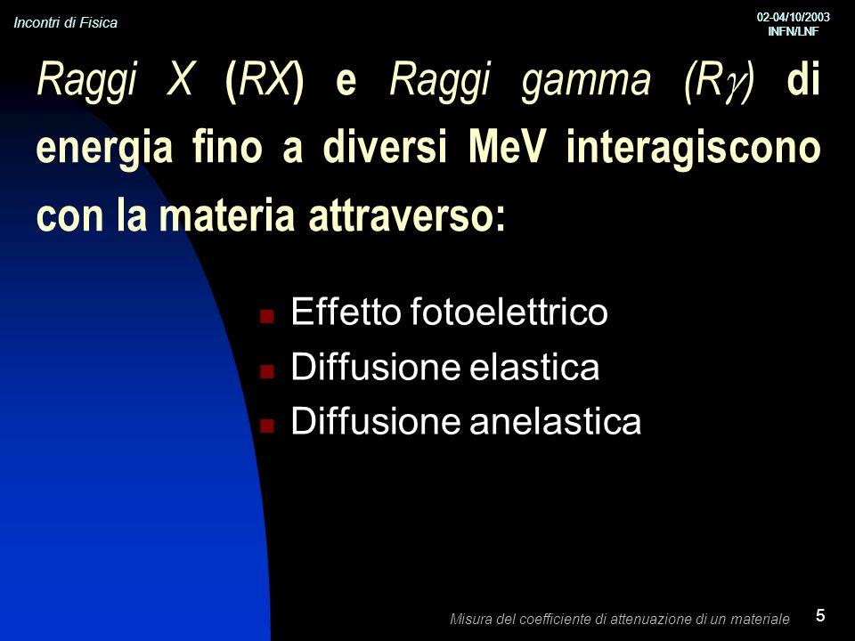 Incontri di Fisica 02-04/10/2003 INFN/LNF 02-04/10/2003 INFN/LNF Misura del coefficiente di attenuazione di un materiale 5 Raggi X ( RX ) e Raggi gamma (R ) di energia fino a diversi MeV interagiscono con la materia attraverso: Effetto fotoelettrico Diffusione elastica Diffusione anelastica
