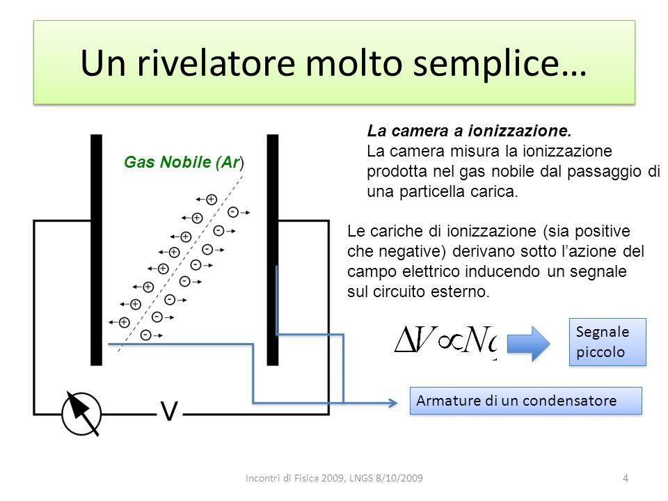 Un rivelatore molto semplice… La camera a ionizzazione. La camera misura la ionizzazione prodotta nel gas nobile dal passaggio di una particella caric