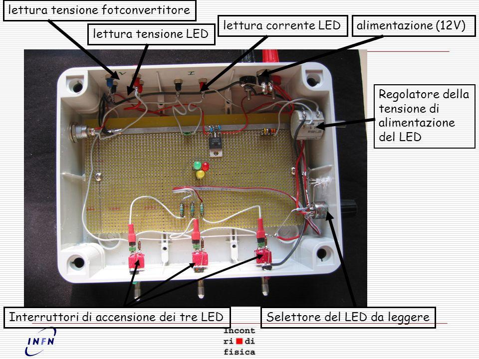 Selettore del LED da leggere Regolatore della tensione di alimentazione del LED Interruttori di accensione dei tre LED alimentazione (12V)lettura corrente LED lettura tensione LED lettura tensione fotconvertitore