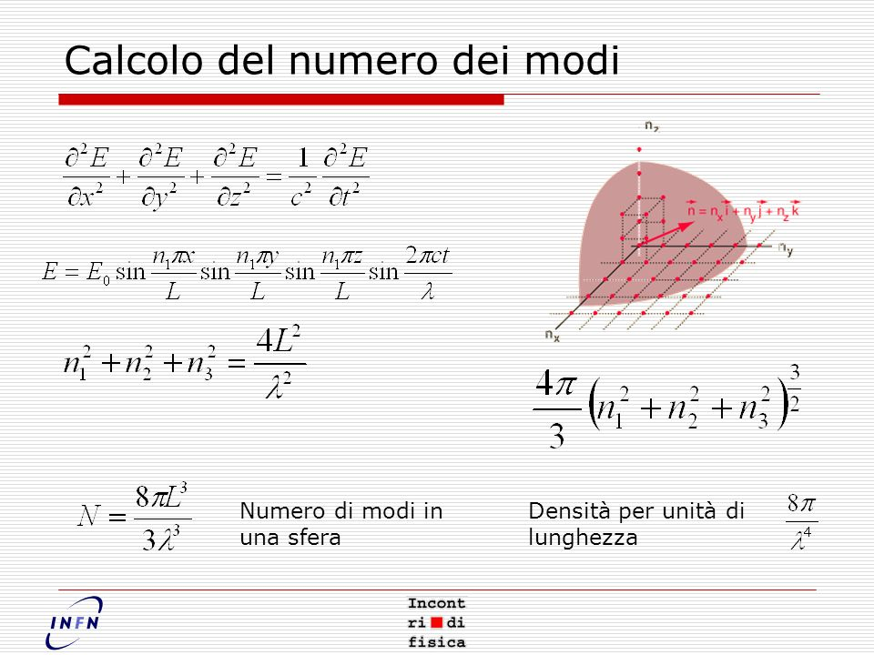 Calcolo del numero dei modi Numero di modi in una sfera Densità per unità di lunghezza
