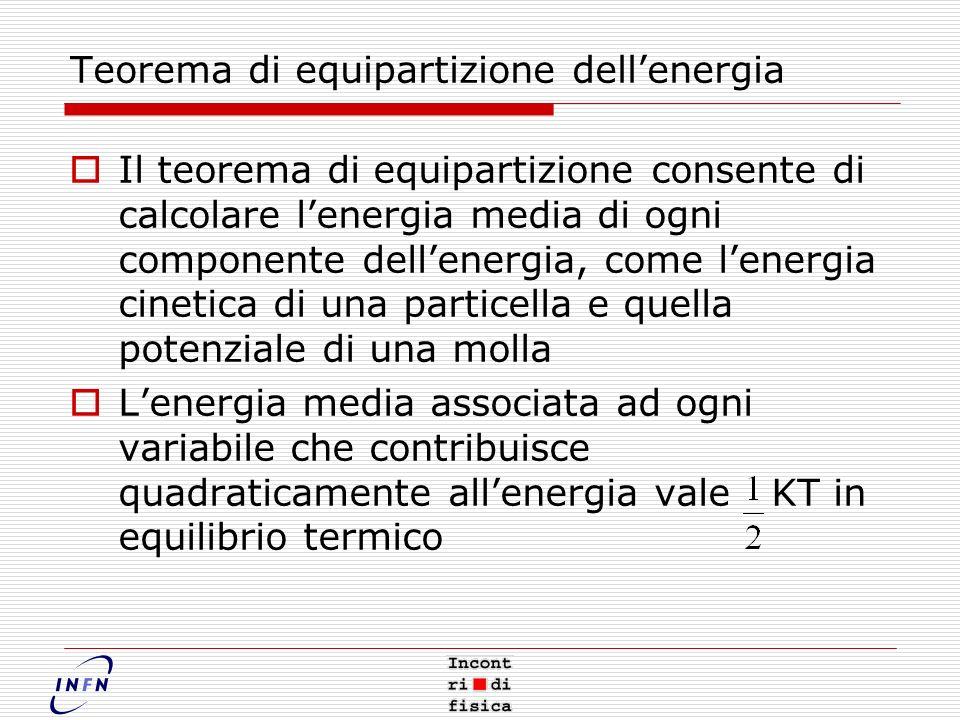 Teorema di equipartizione dellenergia Il teorema di equipartizione consente di calcolare lenergia media di ogni componente dellenergia, come lenergia cinetica di una particella e quella potenziale di una molla Lenergia media associata ad ogni variabile che contribuisce quadraticamente allenergia vale KT in equilibrio termico