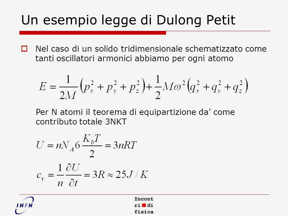 Un esempio legge di Dulong Petit Nel caso di un solido tridimensionale schematizzato come tanti oscillatori armonici abbiamo per ogni atomo Per N atomi il teorema di equipartizione da come contributo totale 3NKT
