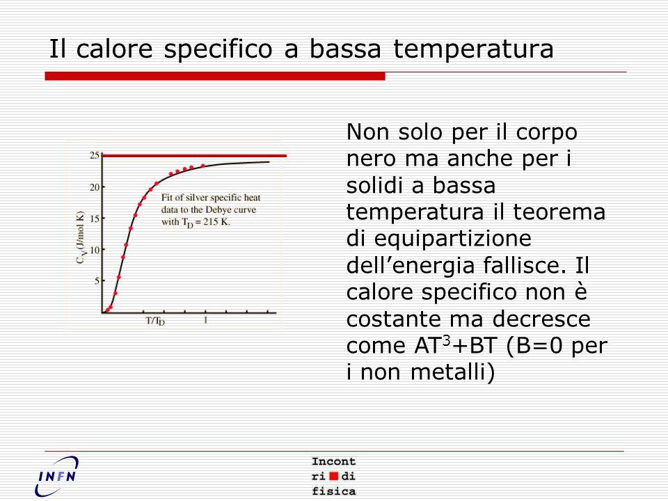 Il calore specifico a bassa temperatura Non solo per il corpo nero ma anche per i solidi a bassa temperatura il teorema di equipartizione dellenergia fallisce.