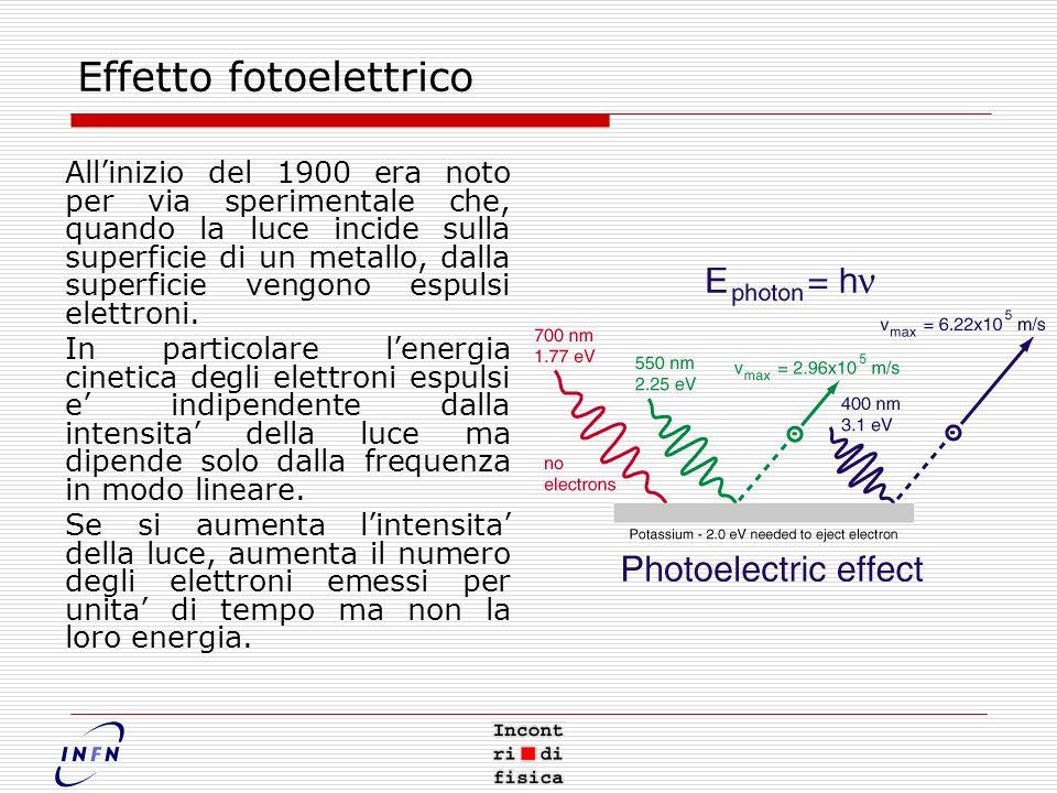 Effetto fotoelettrico Allinizio del 1900 era noto per via sperimentale che, quando la luce incide sulla superficie di un metallo, dalla superficie vengono espulsi elettroni.