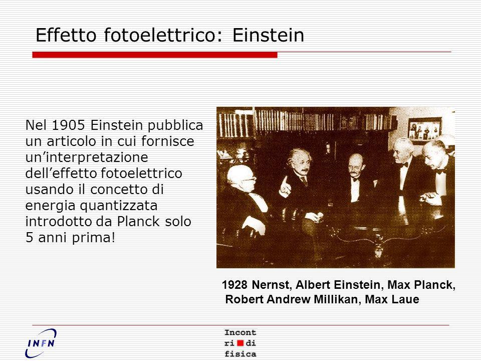 Effetto fotoelettrico: Einstein Nel 1905 Einstein pubblica un articolo in cui fornisce uninterpretazione delleffetto fotoelettrico usando il concetto di energia quantizzata introdotto da Planck solo 5 anni prima.